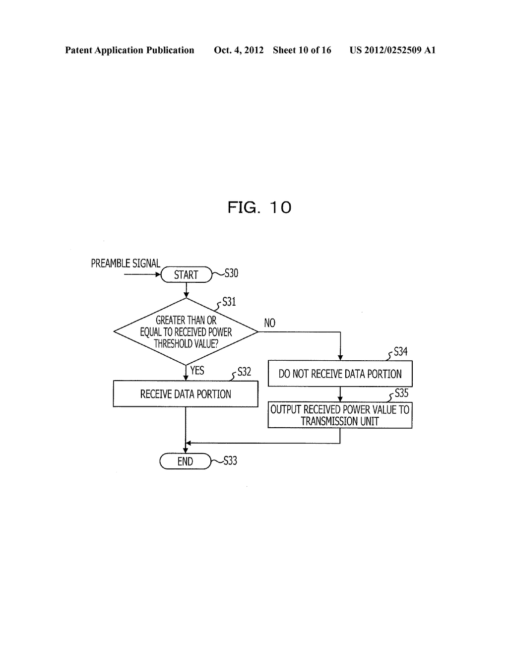 WIRELESS COMMUNICATION METHOD, WIRELESS COMMUNICATION SYSTEM, AND WIRELESS     COMMUNICATION APPARATUS - diagram, schematic, and image 11