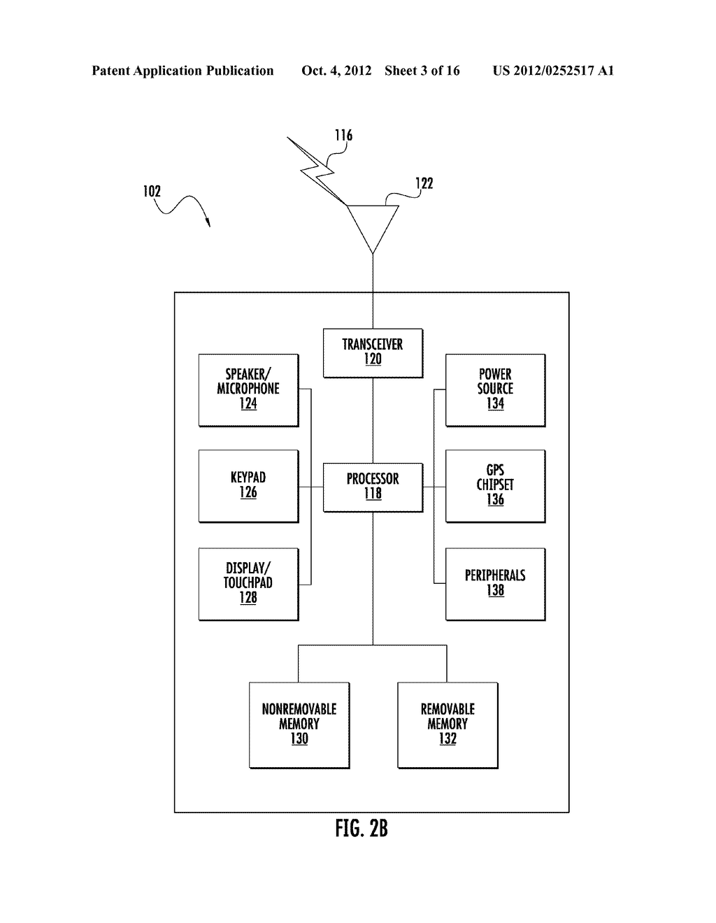 METHOD AND APPARATUS FOR TRIGGERING AND SYNCHRONIZING MACHINE TYPE     COMMUNICATION DEVICES - diagram, schematic, and image 04
