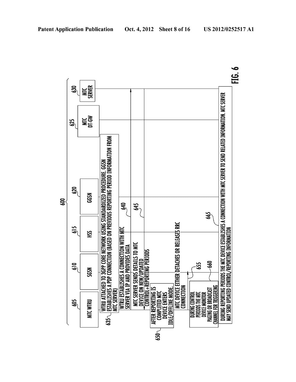 METHOD AND APPARATUS FOR TRIGGERING AND SYNCHRONIZING MACHINE TYPE     COMMUNICATION DEVICES - diagram, schematic, and image 09