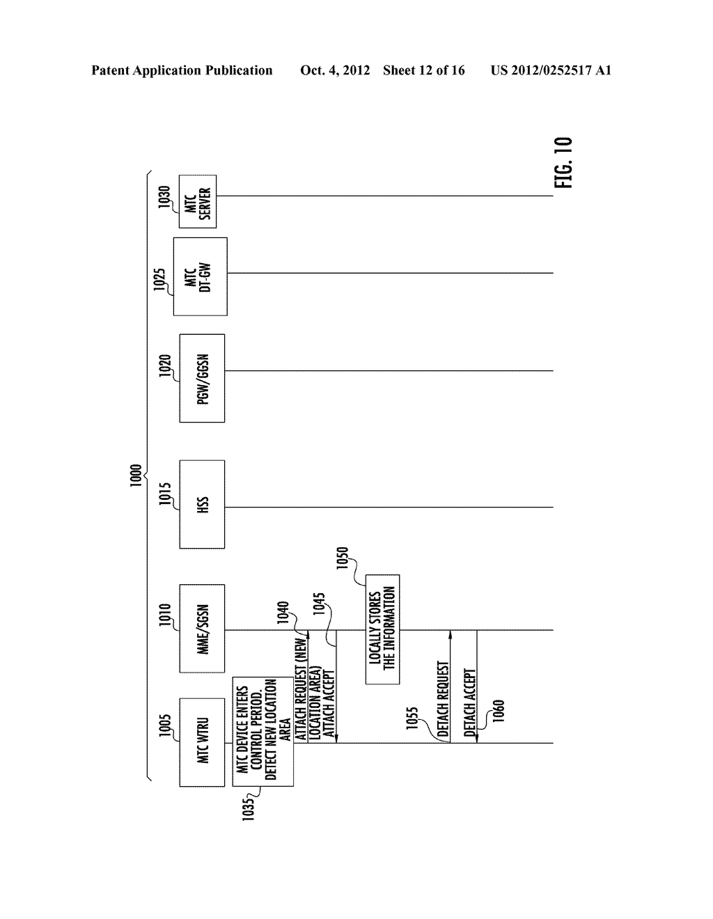 METHOD AND APPARATUS FOR TRIGGERING AND SYNCHRONIZING MACHINE TYPE     COMMUNICATION DEVICES - diagram, schematic, and image 13