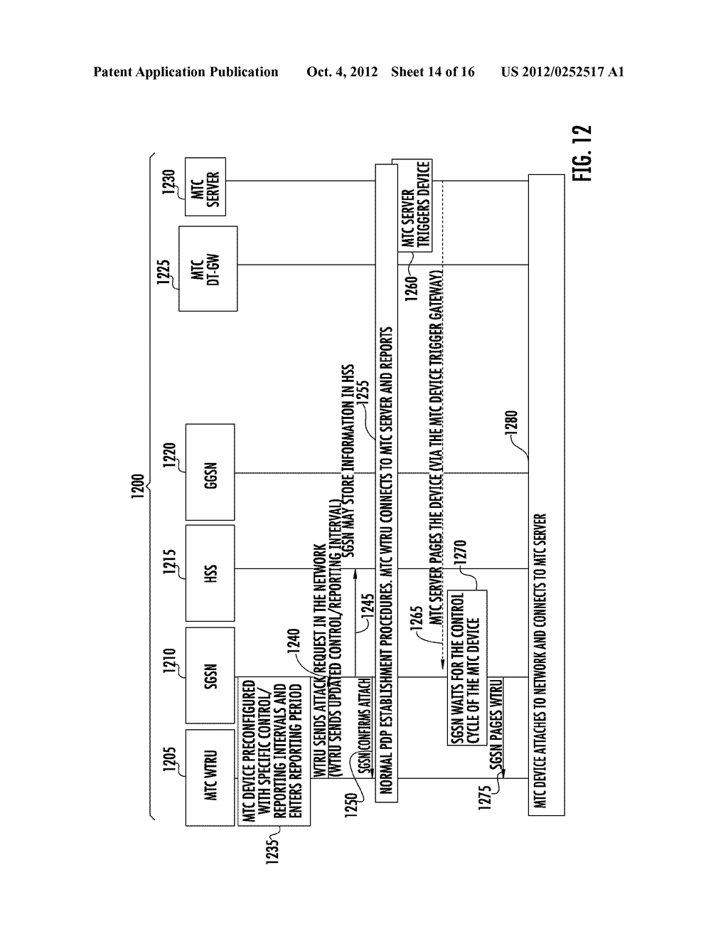 METHOD AND APPARATUS FOR TRIGGERING AND SYNCHRONIZING MACHINE TYPE     COMMUNICATION DEVICES - diagram, schematic, and image 15