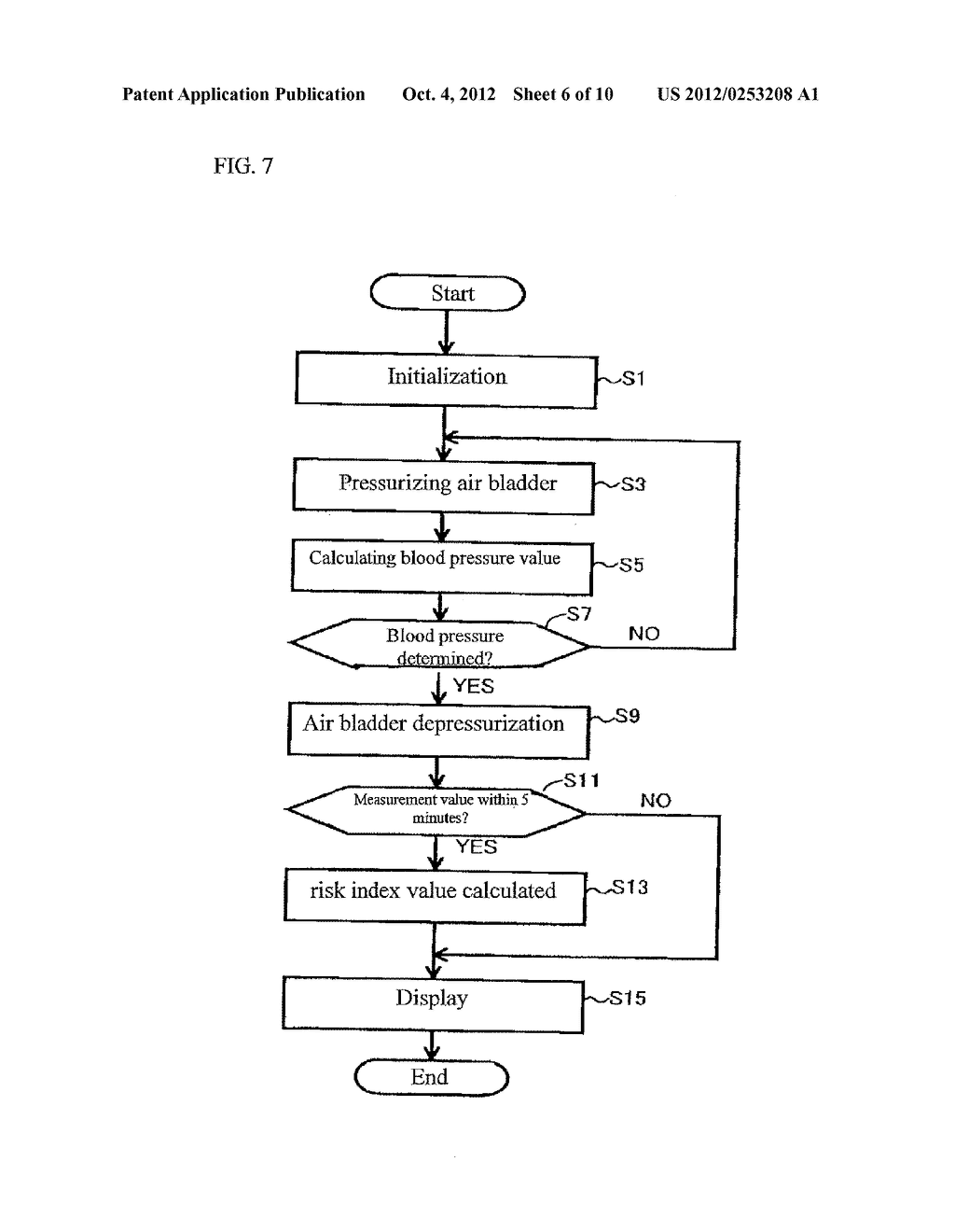 sphygmomanometer having function of calculating risk degree of rh patentsencyclopedia com Circulatory System Schematic Notes Circulatory System Diagram Schematic