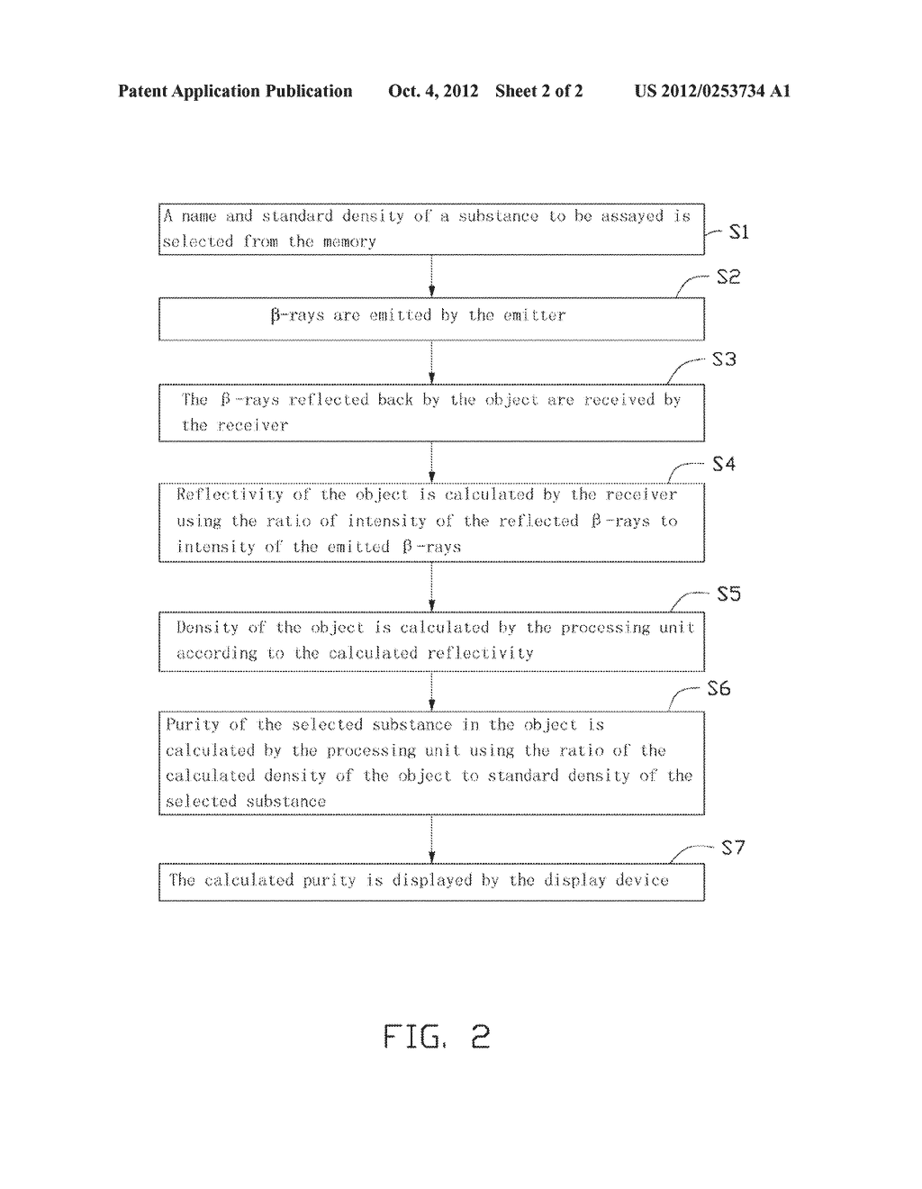 ASSAY DEVICE AND METHOD AND ELECTRONIC DEVICE USING SAME - diagram, schematic, and image 03