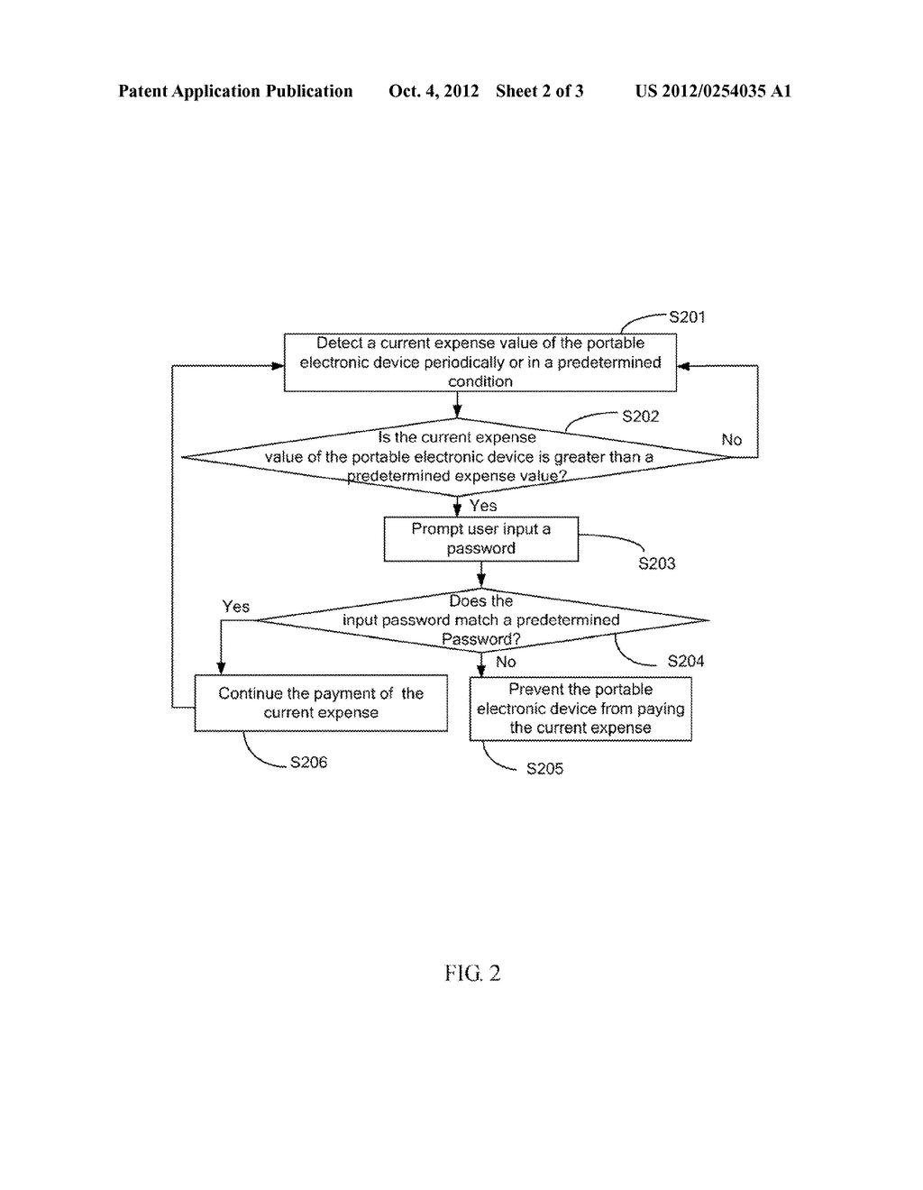 PORTABLE ELECTRONIC DEVICE WITH SPENDING DETECTING FUNCTION AND SPENDING     DETECTING METHOD - diagram, schematic, and image 03