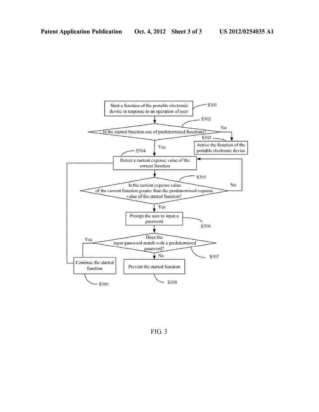 PORTABLE ELECTRONIC DEVICE WITH SPENDING DETECTING FUNCTION AND SPENDING     DETECTING METHOD - diagram, schematic, and image 04