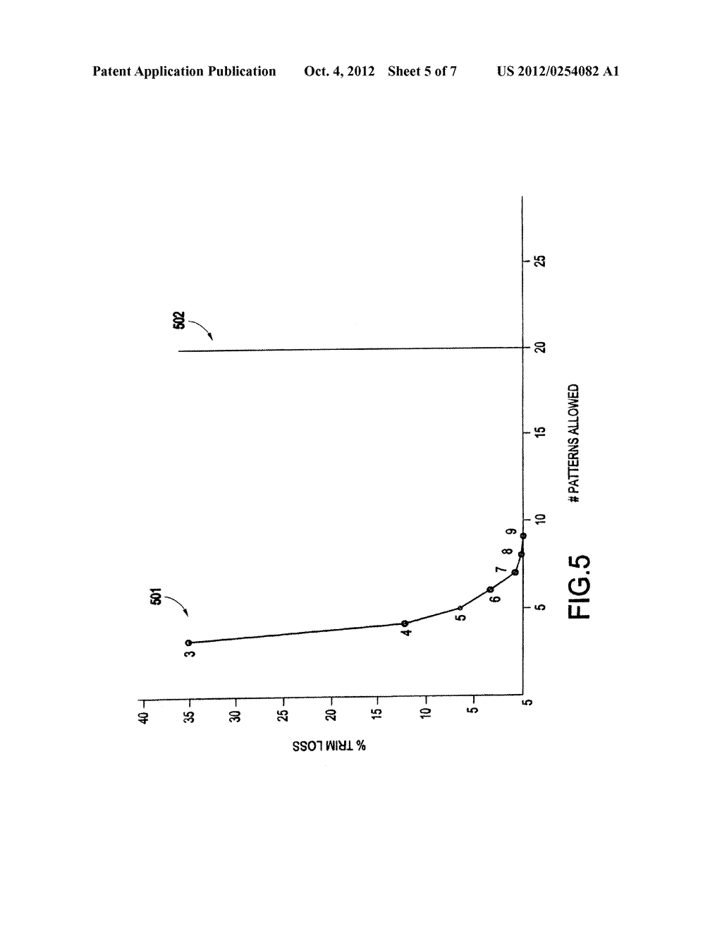 METHOD AND APPARATUS FOR GENERATING PROFILE OF SOLUTIONS TRADING OFF     NUMBER OF ACTIVITIES UTILIZED AND OBJECTIVE VALUE FOR BILINEAR INTEGER     OPTIMIZATION MODELS - diagram, schematic, and image 06