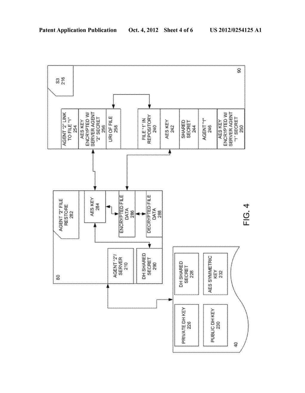 METHOD AND APPARATUS OF SECURELY PROCESSING DATA FOR FILE BACKUP,     DE-DUPLICATION, AND RESTORATION - diagram, schematic, and image 05