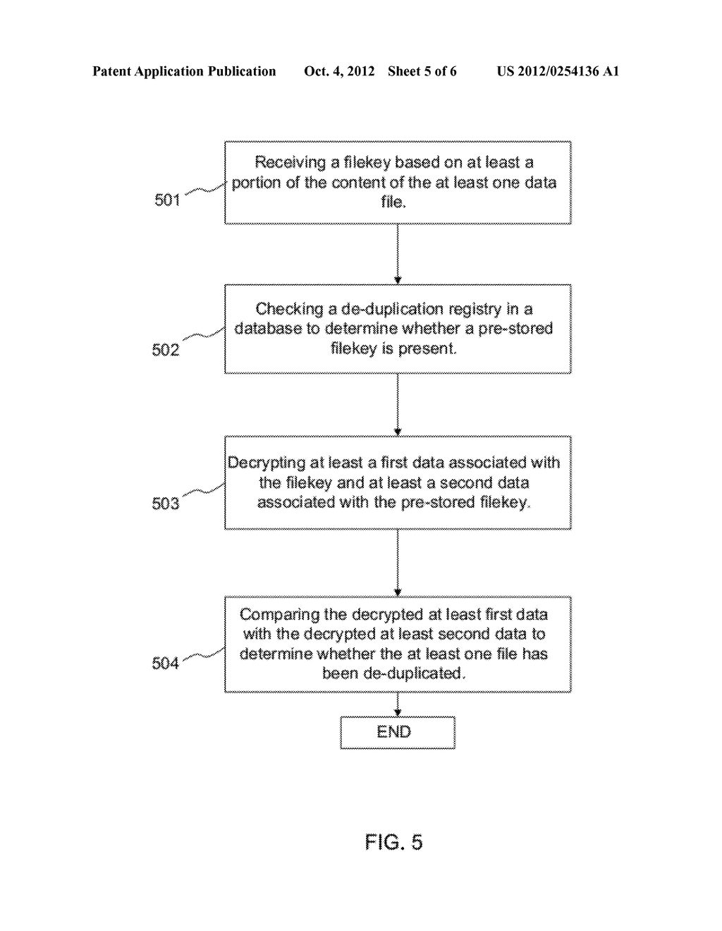 METHOD AND APPARATUS OF SECURELY PROCESSING DATA FOR FILE BACKUP,     DE-DUPLICATION, AND RESTORATION - diagram, schematic, and image 06