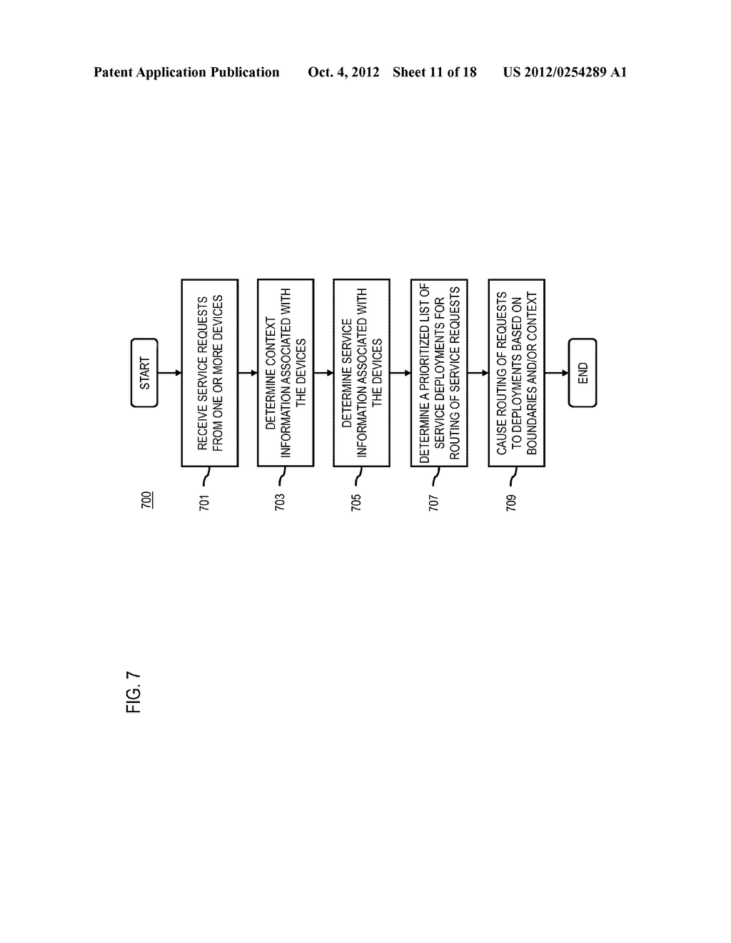 METHOD AND APPARATUS FOR PROVIDING SERVICE MOBILITY ACROSS SERVICE     DEPLOYMENT BOUNDARIES - diagram, schematic, and image 12