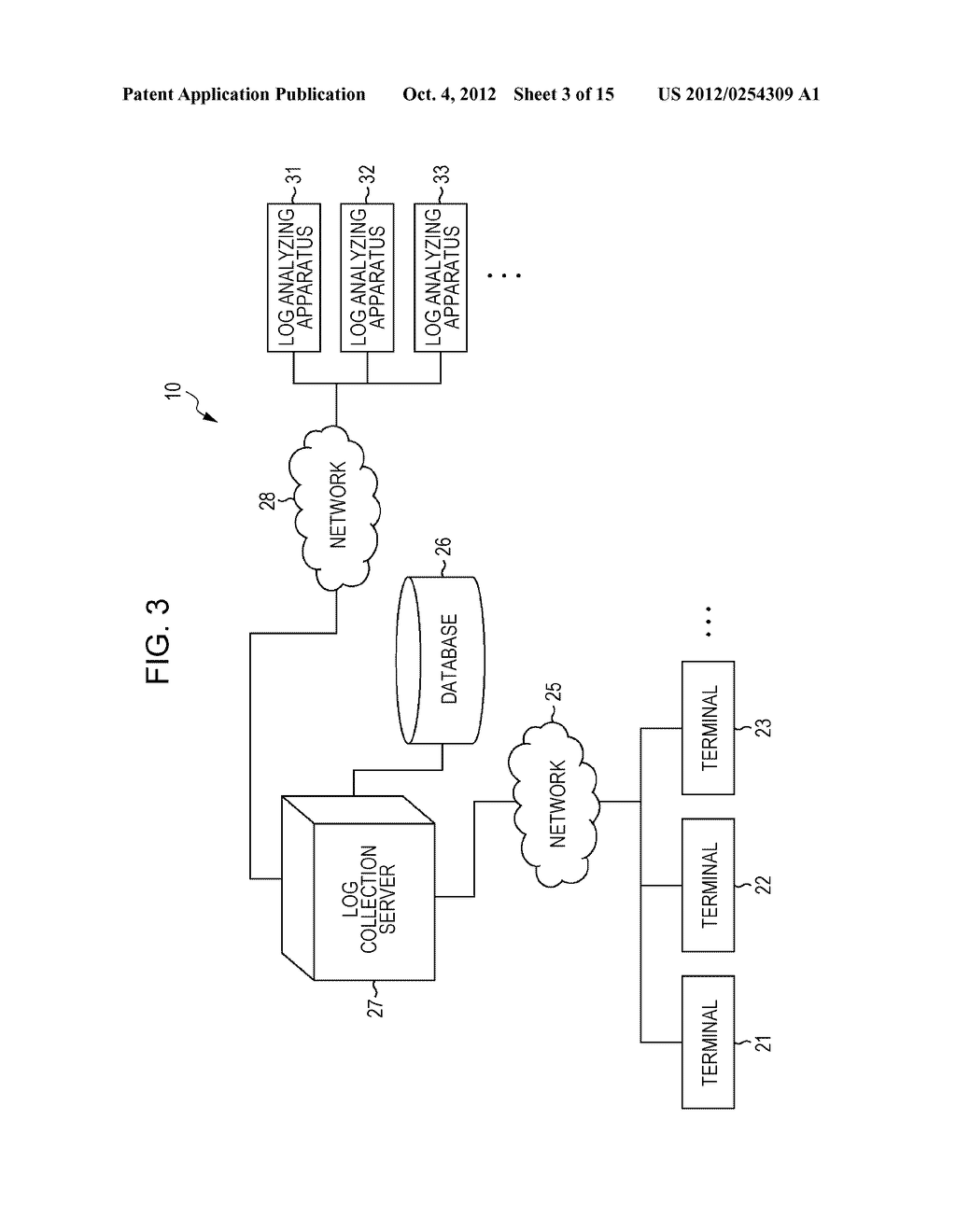 INFORMATION PROCESSING APPARATUS AND METHOD, ELECTRONIC DEVICE AND CONTROL     METHOD THEREOF, AND LOG COLLECTION SYSTEM - diagram, schematic, and image 04
