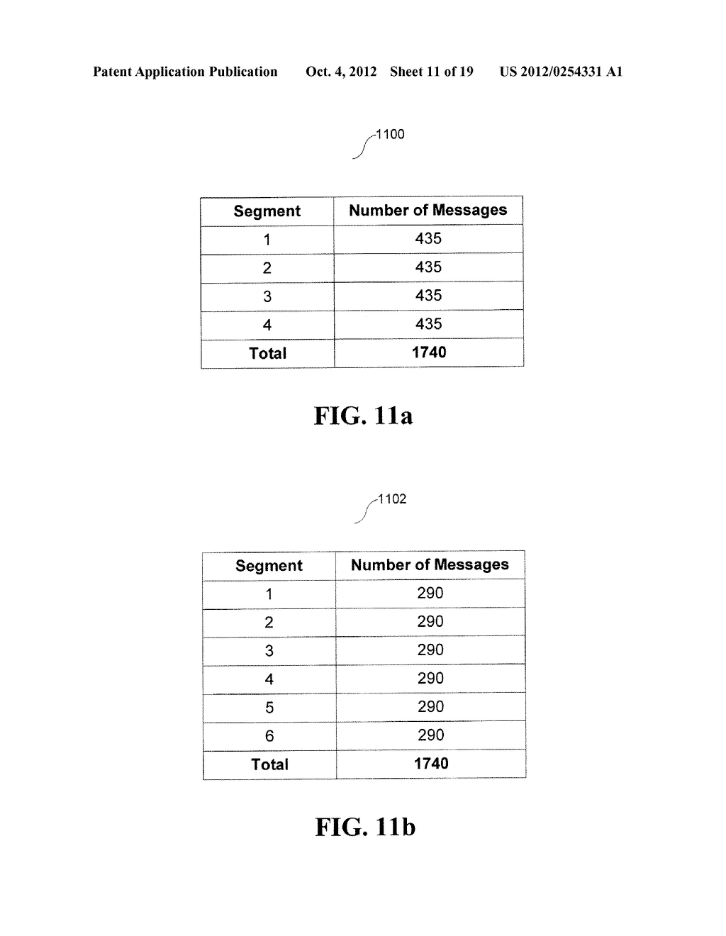 System and Method for Dynamic Throttling During Bulk Message Delivery - diagram, schematic, and image 12