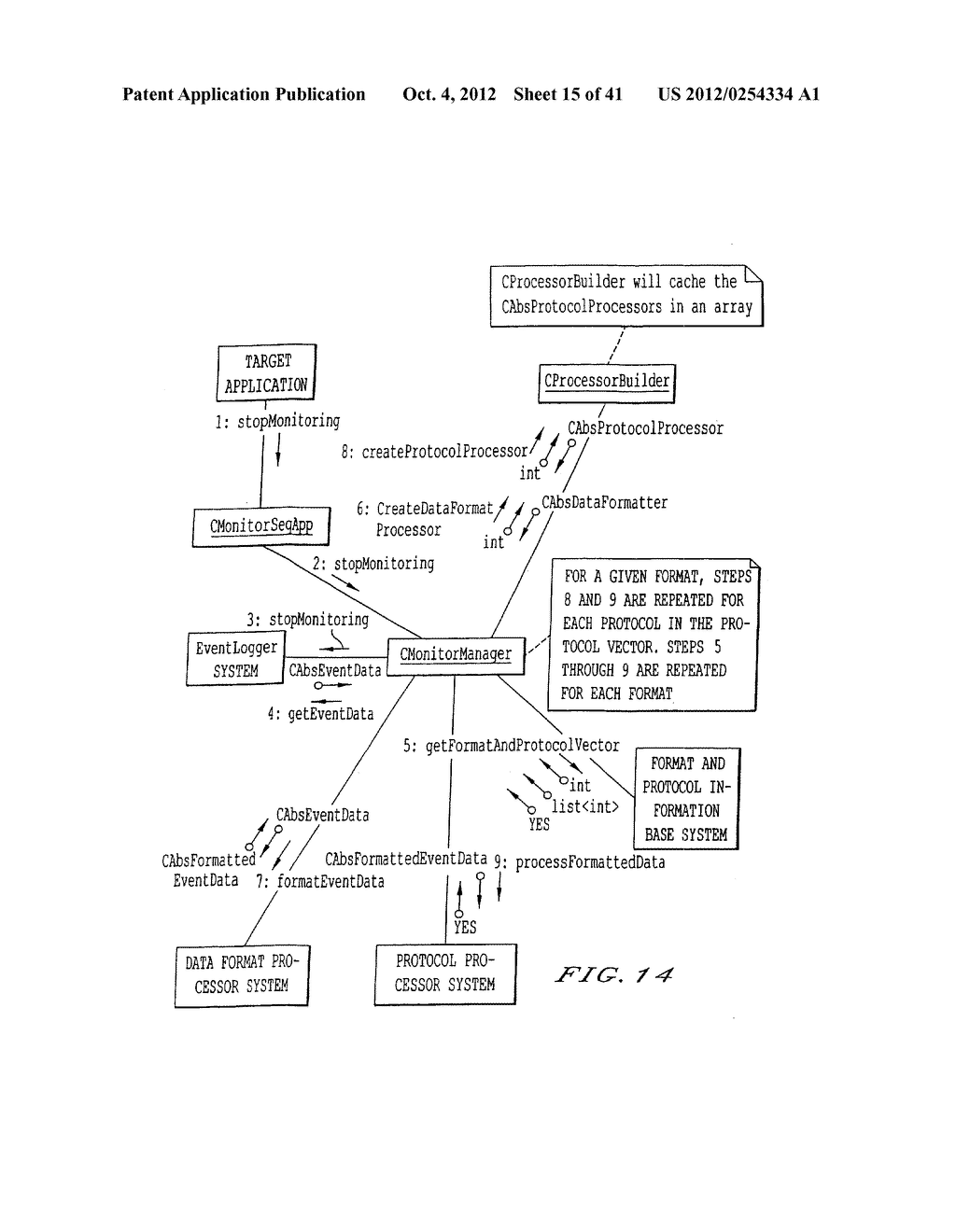 METHOD AND SYSTEM OF REMOTE DIAGNOSTIC, CONTROL AND INFORMATION COLLECTION     USING A DYNAMIC LINKED LIBRARY OF MULTIPLE FORMATS AND MULTIPLE PROTOCOLS     WITH RESTRICTION ON PROTOCOL - diagram, schematic, and image 16