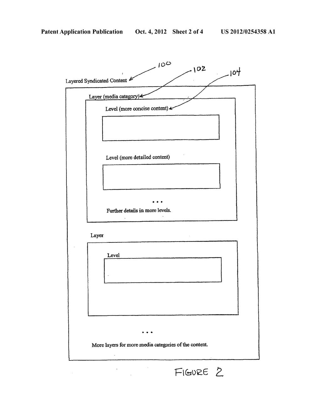 METHOD FOR CREATING AND PROVIDING LAYERED SYNDICATED DATA FOR MULTIMEDIA     CONTENT TO USERS - diagram, schematic, and image 03