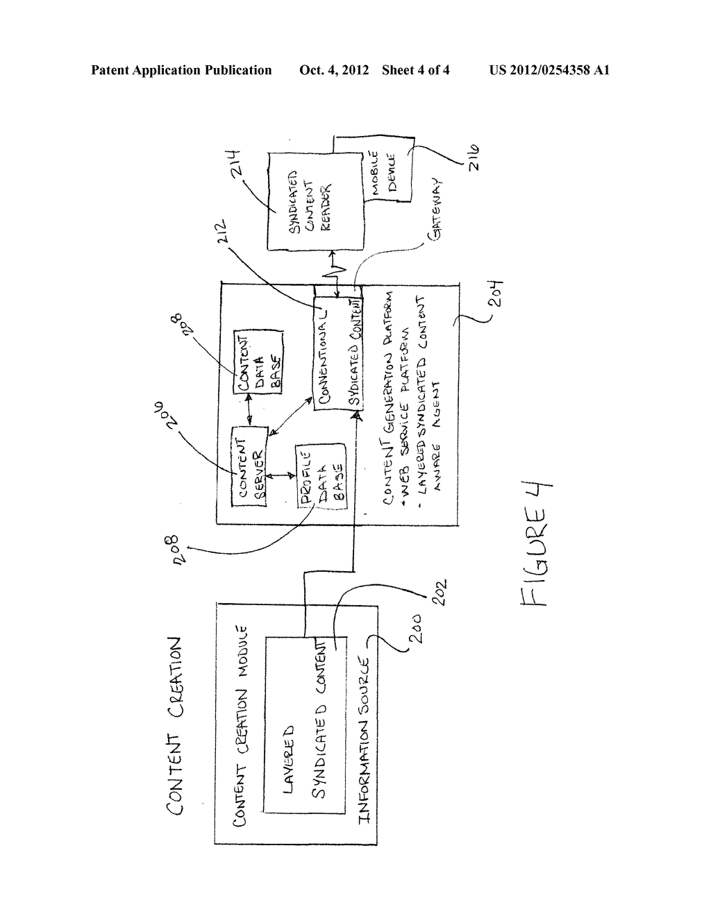 METHOD FOR CREATING AND PROVIDING LAYERED SYNDICATED DATA FOR MULTIMEDIA     CONTENT TO USERS - diagram, schematic, and image 05
