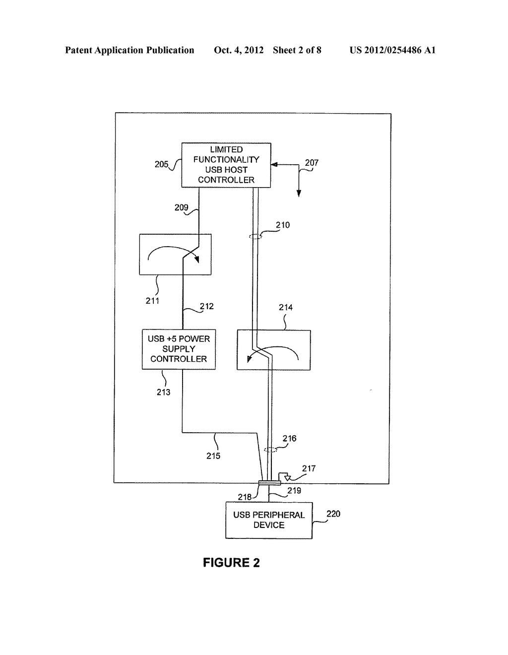 USB PERIPHERAL DEVICE COMPRISING LIMITED FUNCTION USB HOST CONTROLLER - diagram, schematic, and image 03