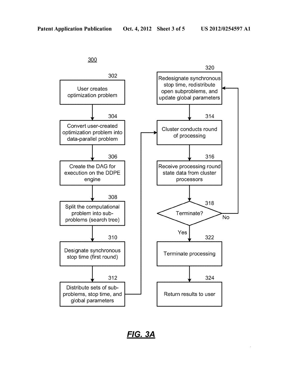 BRANCH-AND-BOUND ON DISTRIBUTED DATA-PARALLEL EXECUTION