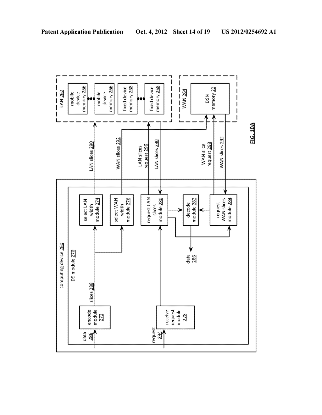 UTILIZING A LOCAL AREA NETWORK MEMORY AND A DISPERSED STORAGE NETWORK     MEMORY TO ACCESS DATA - diagram, schematic, and image 15
