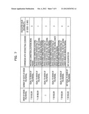 ERROR CORRECTION APPARATUS AND ERROR CORRECTION METHOD diagram and image