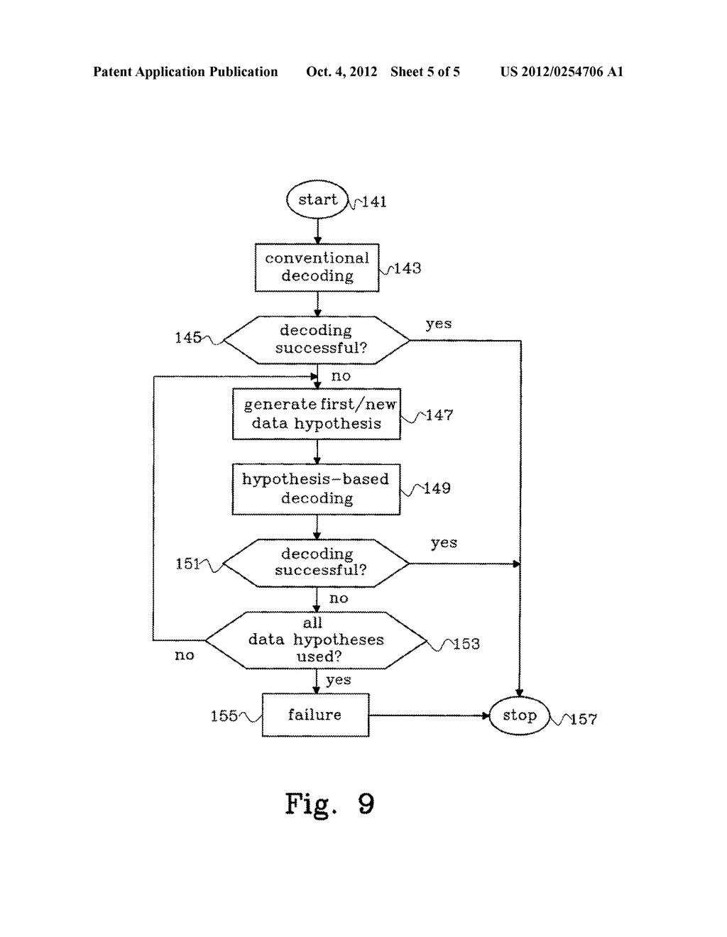 Method And Apparatus Relating To Channel Decoding - diagram, schematic, and image 06