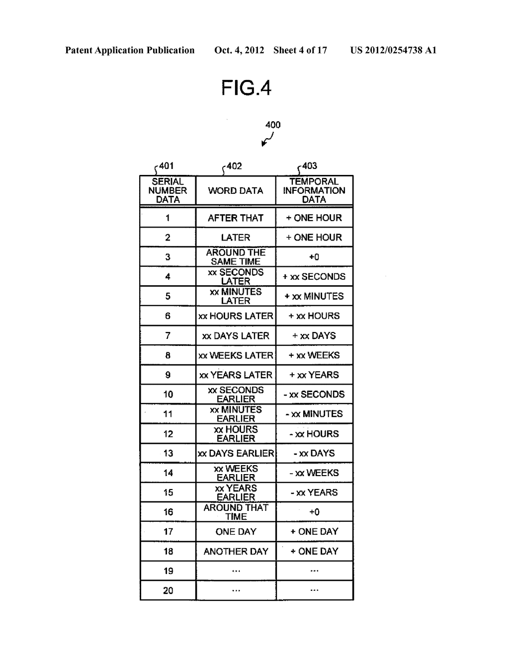 TIME-SERIES INFORMATION GENERATING APPARATUS AND TIME-SERIES INFORMATION     GENERATING METHOD - diagram, schematic, and image 05