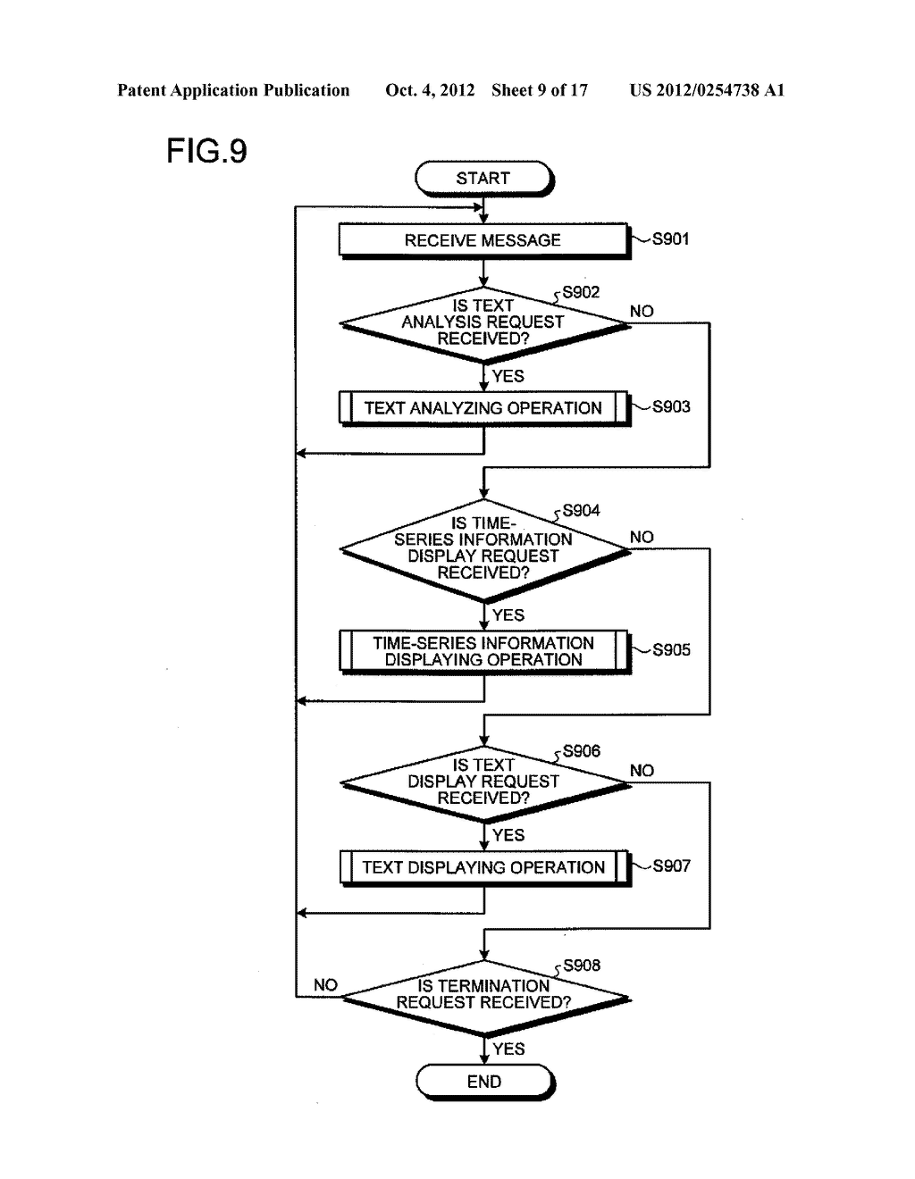 TIME-SERIES INFORMATION GENERATING APPARATUS AND TIME-SERIES INFORMATION     GENERATING METHOD - diagram, schematic, and image 10