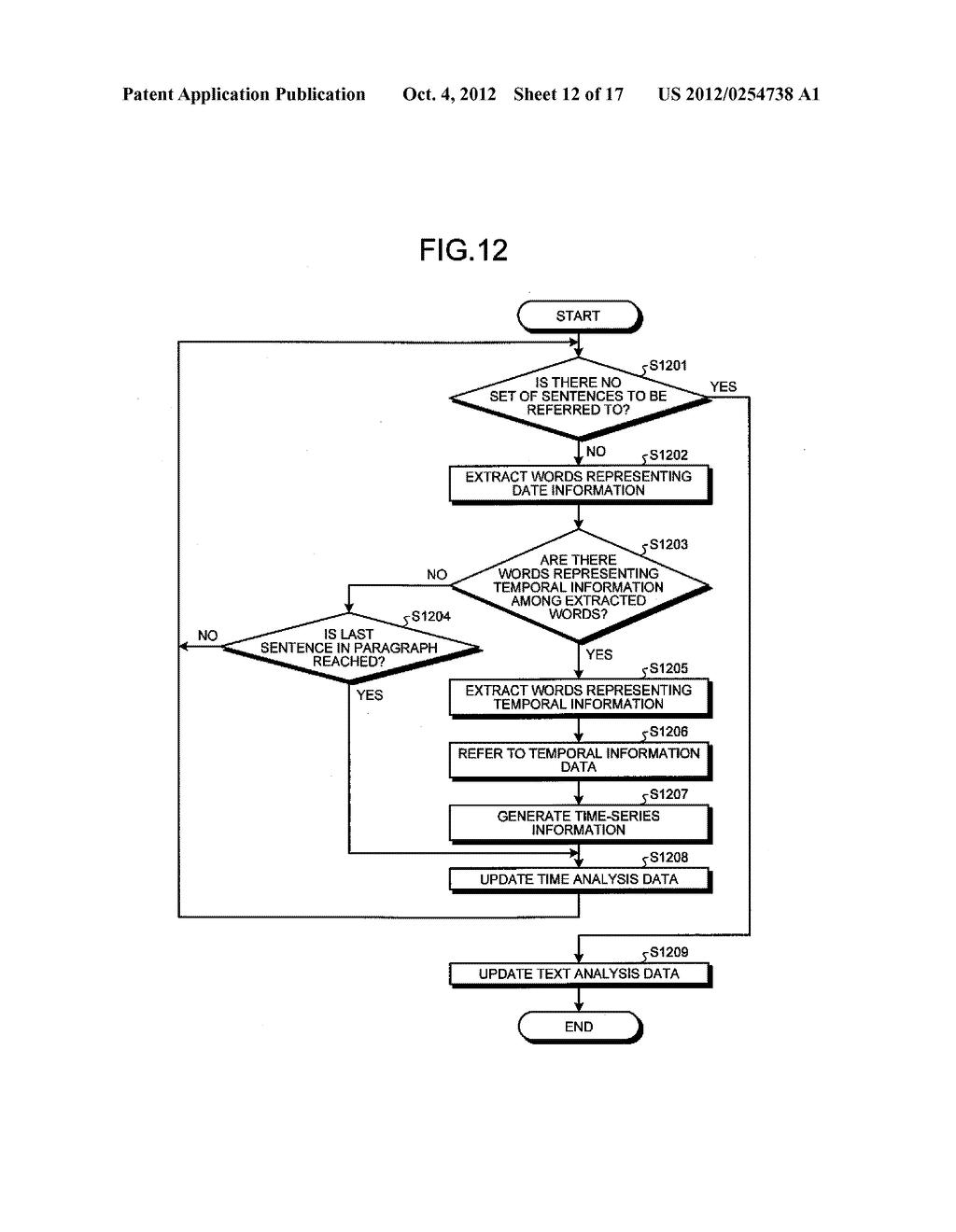 TIME-SERIES INFORMATION GENERATING APPARATUS AND TIME-SERIES INFORMATION     GENERATING METHOD - diagram, schematic, and image 13