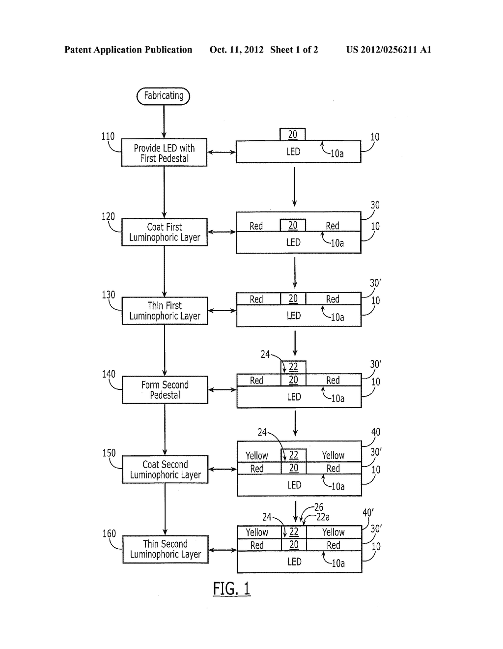 METHODS OF FABRICATING LIGHT EMITTING DEVICES INCLUDING MULTIPLE SEQUENCED     LUMINOPHORIC LAYERS, AND DEVICES SO FABRICATED - diagram, schematic, and image 02