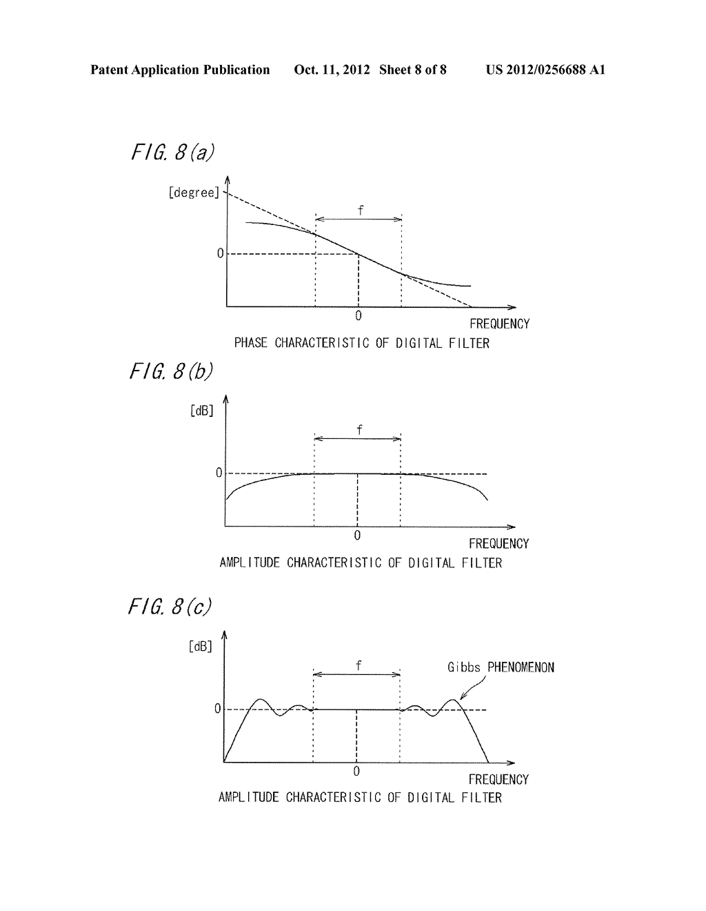 AMPLIFYING DEVICE AND SIGNAL PROCESSING DEVICE - diagram, schematic, and image 09