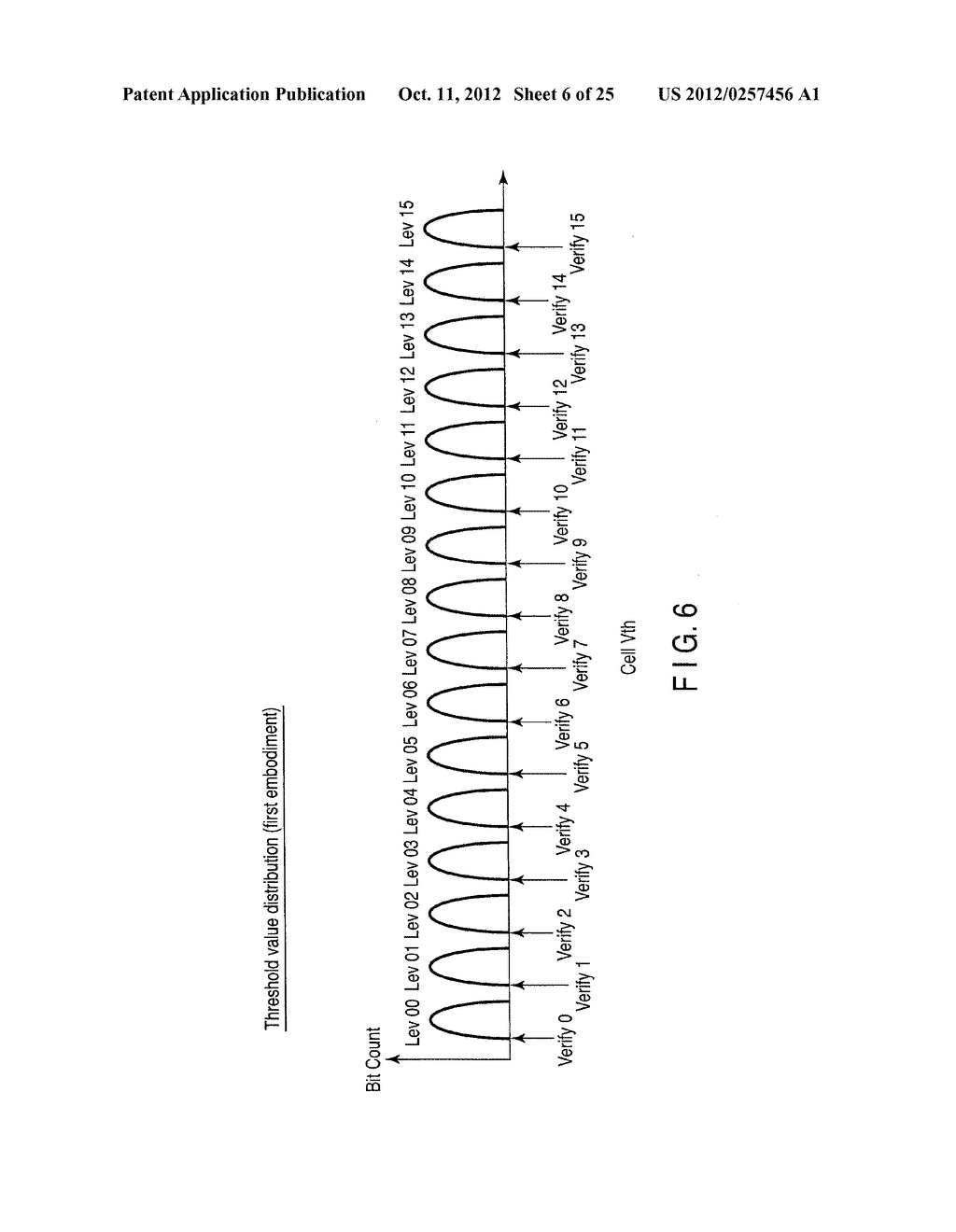 SEMICONDUCTOR MEMORY DEVICE AND DATA WRITE METHOD THEREOF - diagram, schematic, and image 07