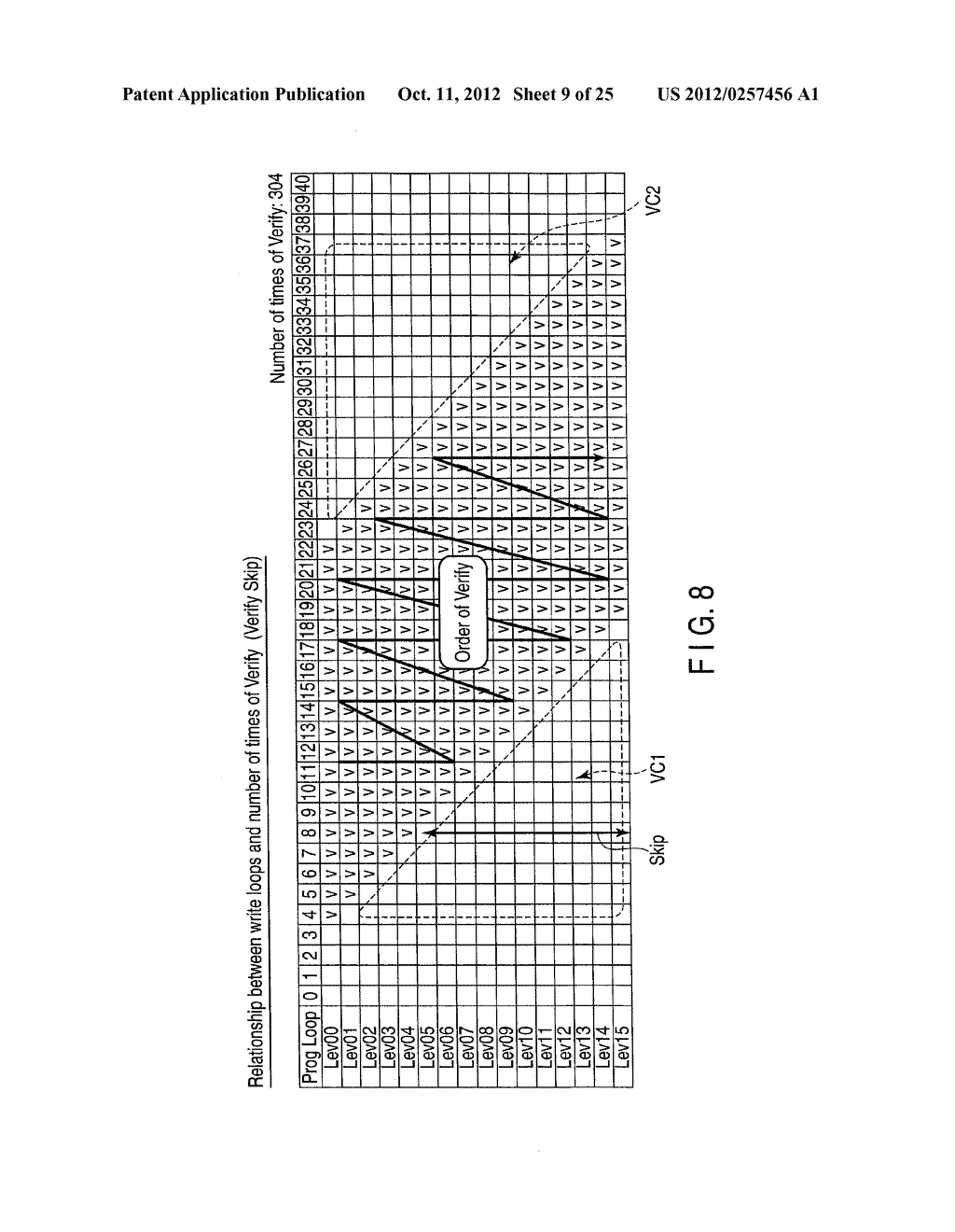 SEMICONDUCTOR MEMORY DEVICE AND DATA WRITE METHOD THEREOF - diagram, schematic, and image 10