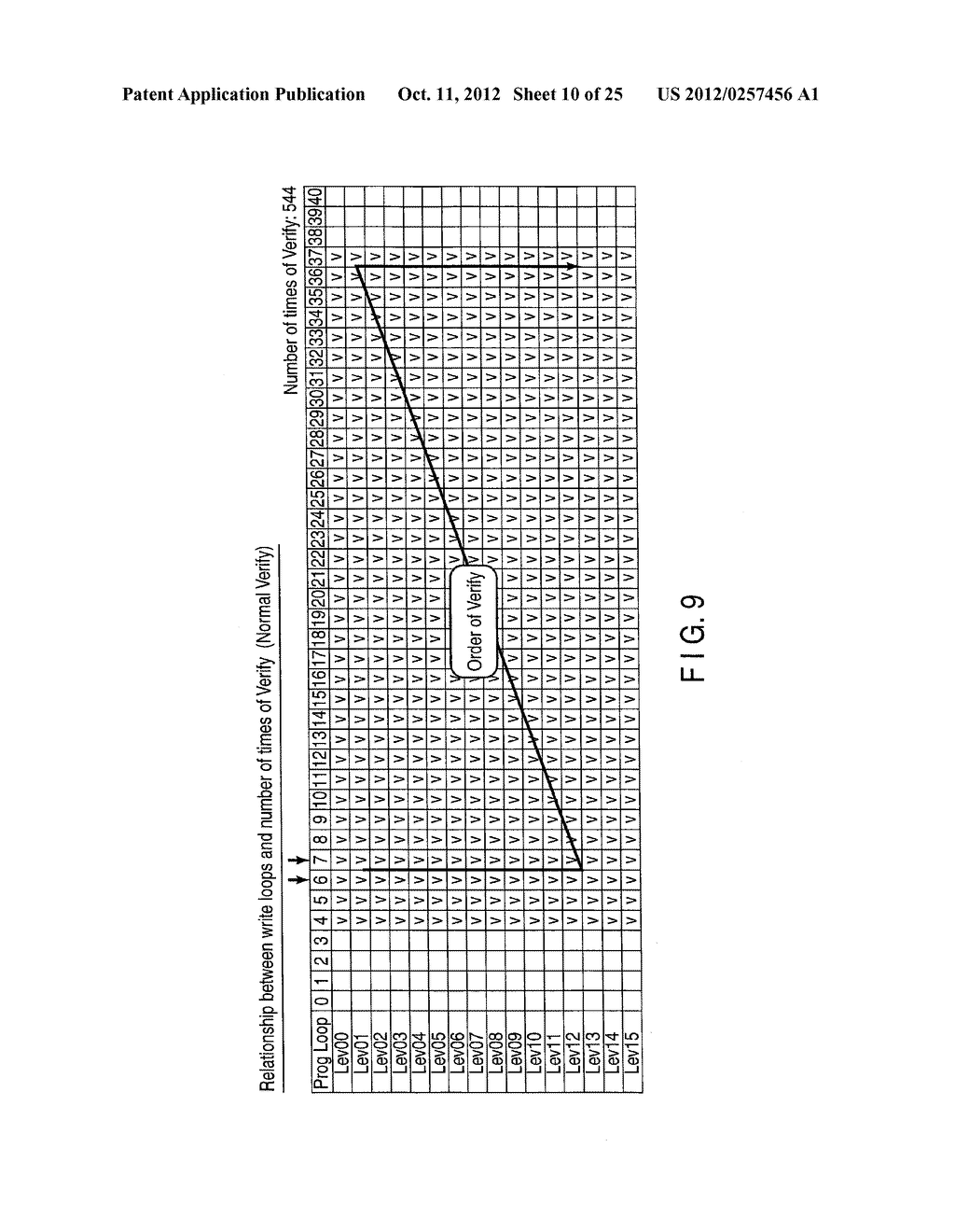 SEMICONDUCTOR MEMORY DEVICE AND DATA WRITE METHOD THEREOF - diagram, schematic, and image 11