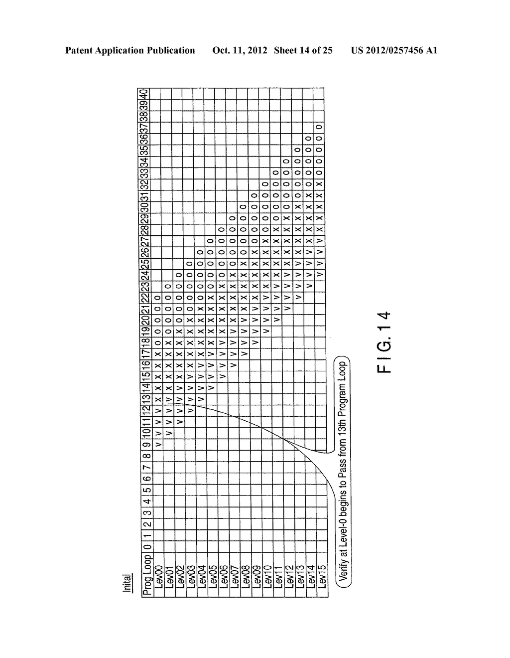 SEMICONDUCTOR MEMORY DEVICE AND DATA WRITE METHOD THEREOF - diagram, schematic, and image 15