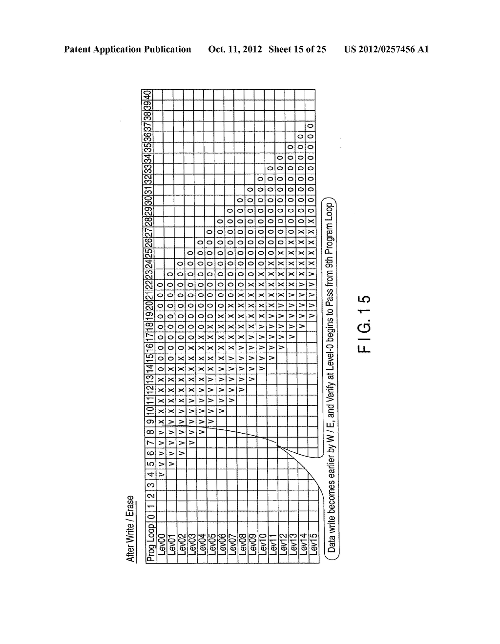 SEMICONDUCTOR MEMORY DEVICE AND DATA WRITE METHOD THEREOF - diagram, schematic, and image 16