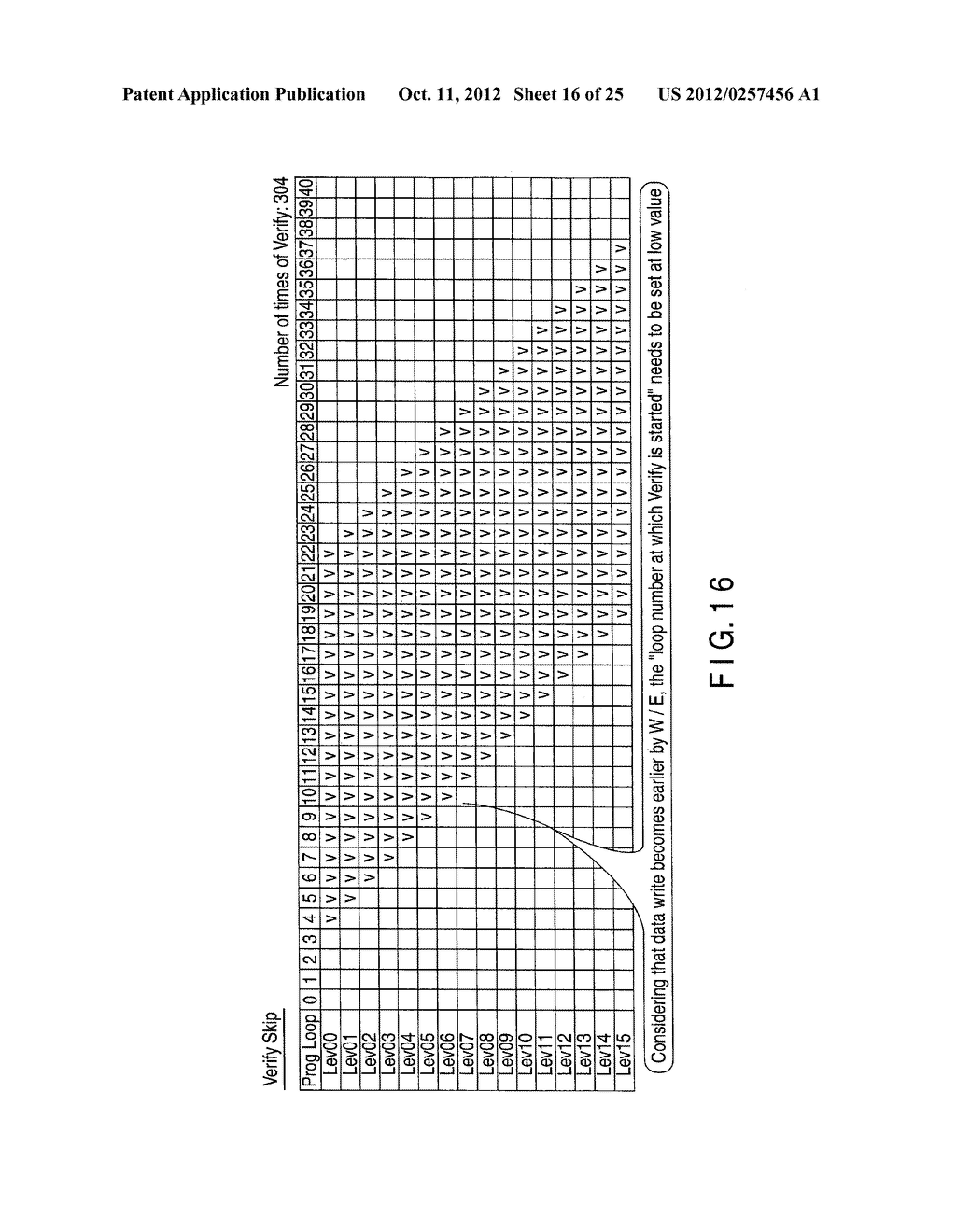 SEMICONDUCTOR MEMORY DEVICE AND DATA WRITE METHOD THEREOF - diagram, schematic, and image 17