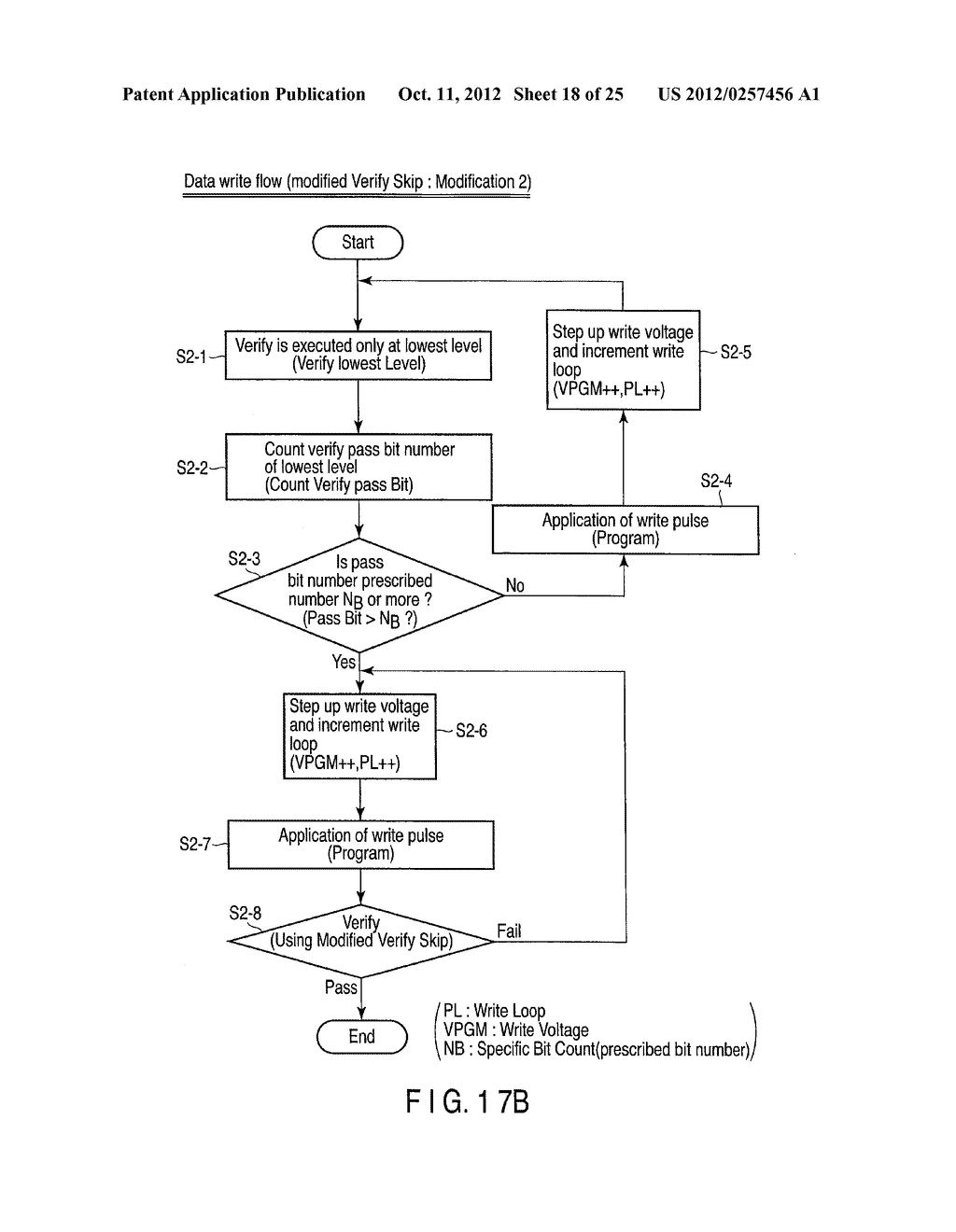 SEMICONDUCTOR MEMORY DEVICE AND DATA WRITE METHOD THEREOF - diagram, schematic, and image 19