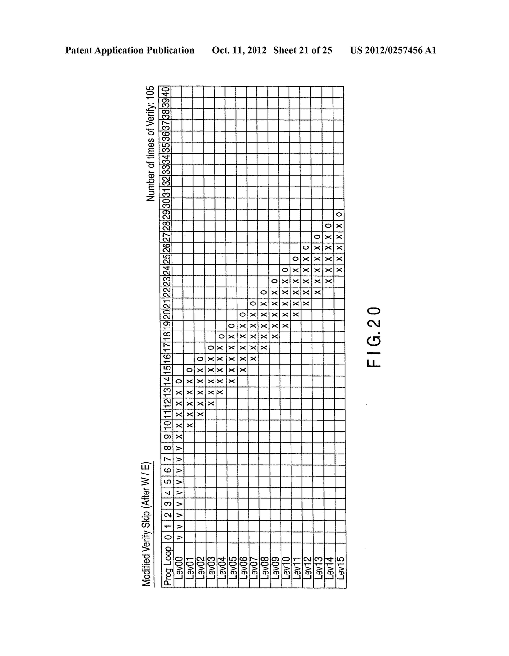 SEMICONDUCTOR MEMORY DEVICE AND DATA WRITE METHOD THEREOF - diagram, schematic, and image 22