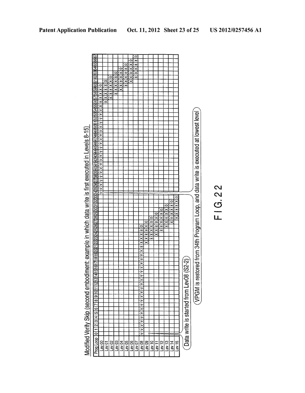 SEMICONDUCTOR MEMORY DEVICE AND DATA WRITE METHOD THEREOF - diagram, schematic, and image 24