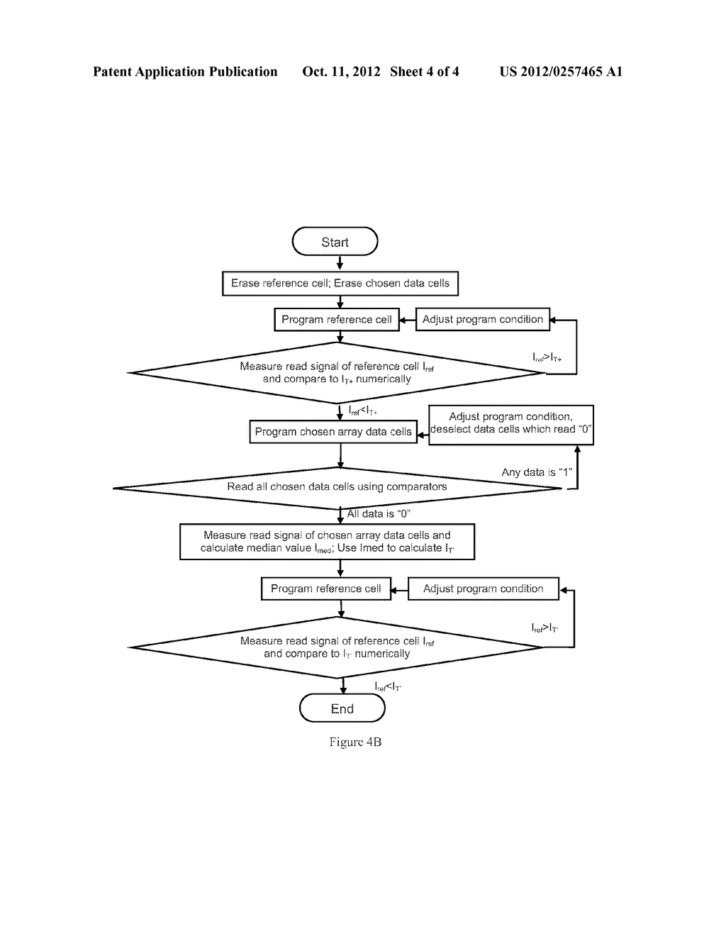 Non-volatile Memory Device With Plural Reference Cells, And Method Of     Setting The Reference Cells - diagram, schematic, and image 05