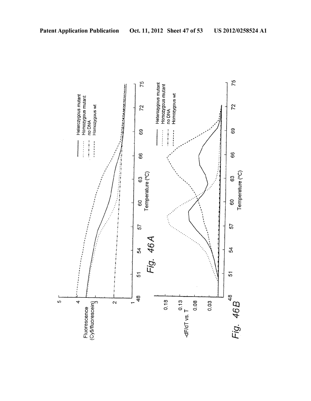 Annealing Curve Analysis In PCR - diagram, schematic, and image 48