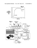 External cavity laser biosensor arrangements diagram and image
