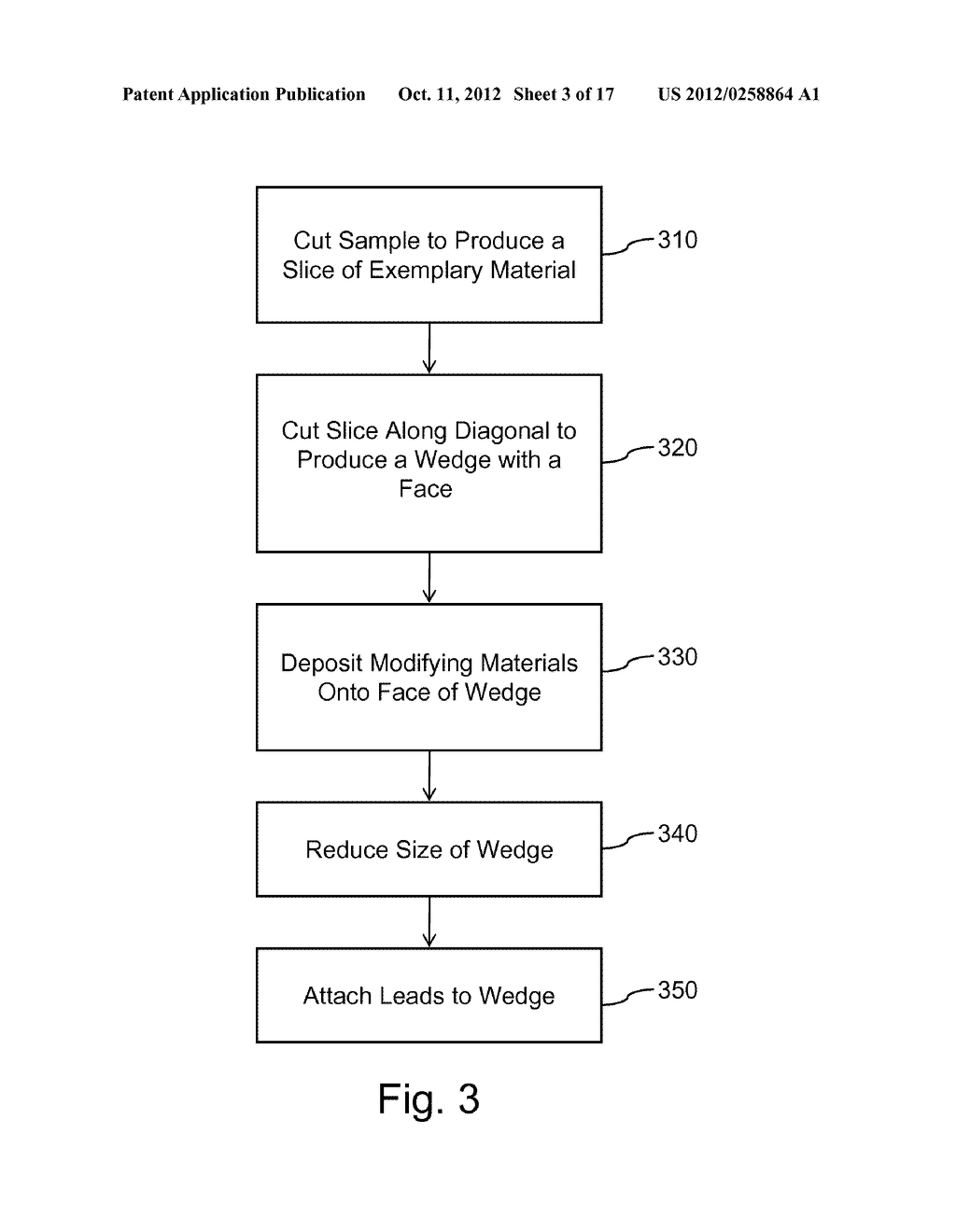 EXTREMELY LOW RESISTANCE COMPOSITION AND METHODS FOR CREATING SAME - diagram, schematic, and image 04