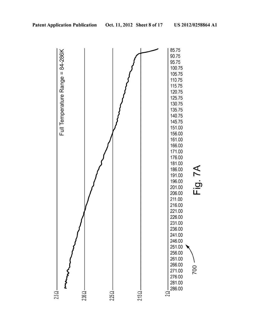 EXTREMELY LOW RESISTANCE COMPOSITION AND METHODS FOR CREATING SAME - diagram, schematic, and image 09