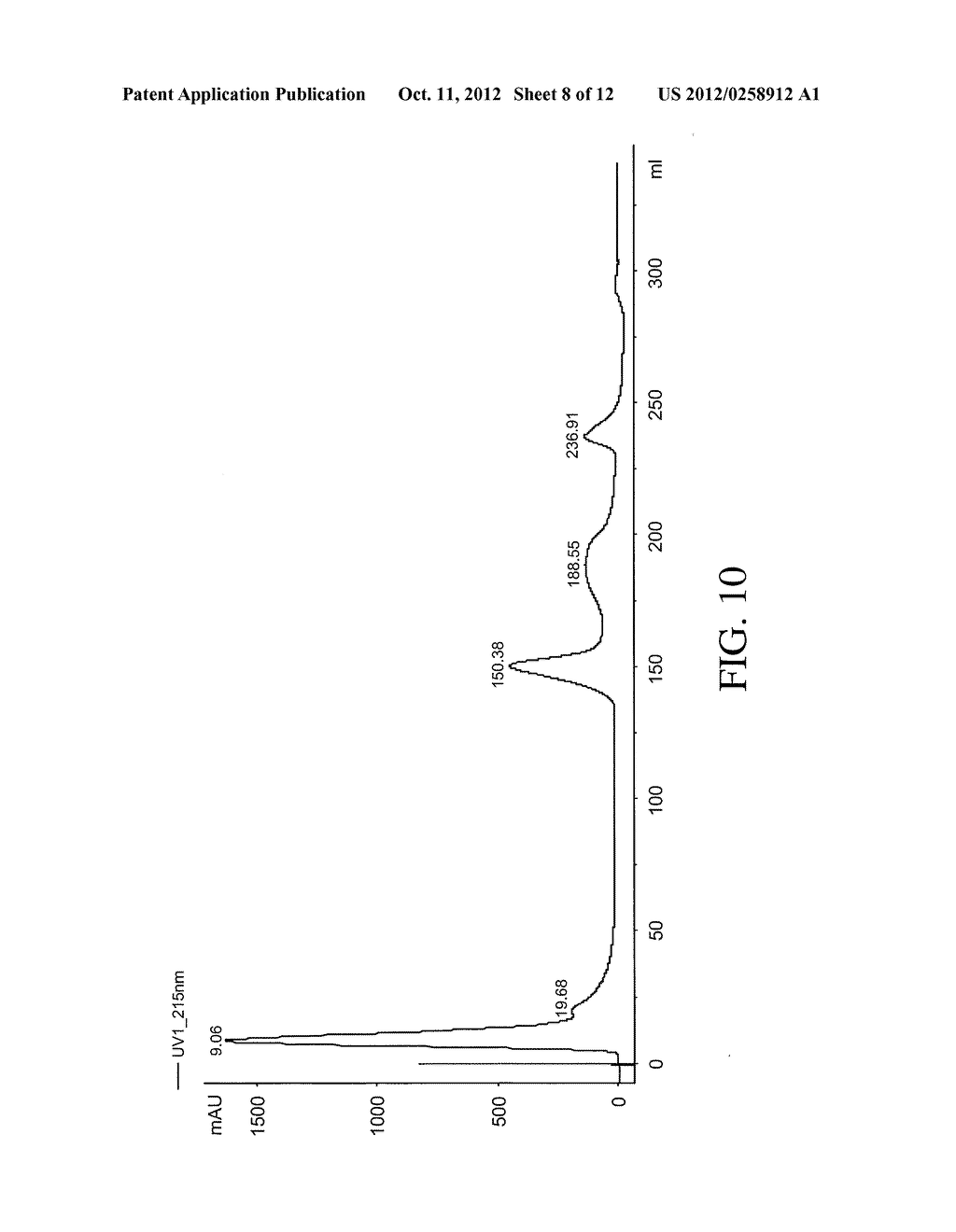 PHARMACEUTICAL COMPOSITIONS AND METHODS FOR DELIVERING SUCH COMPOSITIONS - diagram, schematic, and image 09