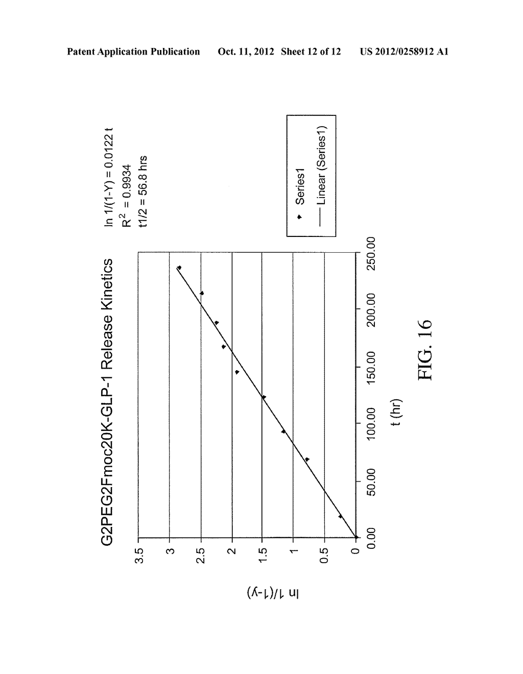 PHARMACEUTICAL COMPOSITIONS AND METHODS FOR DELIVERING SUCH COMPOSITIONS - diagram, schematic, and image 13