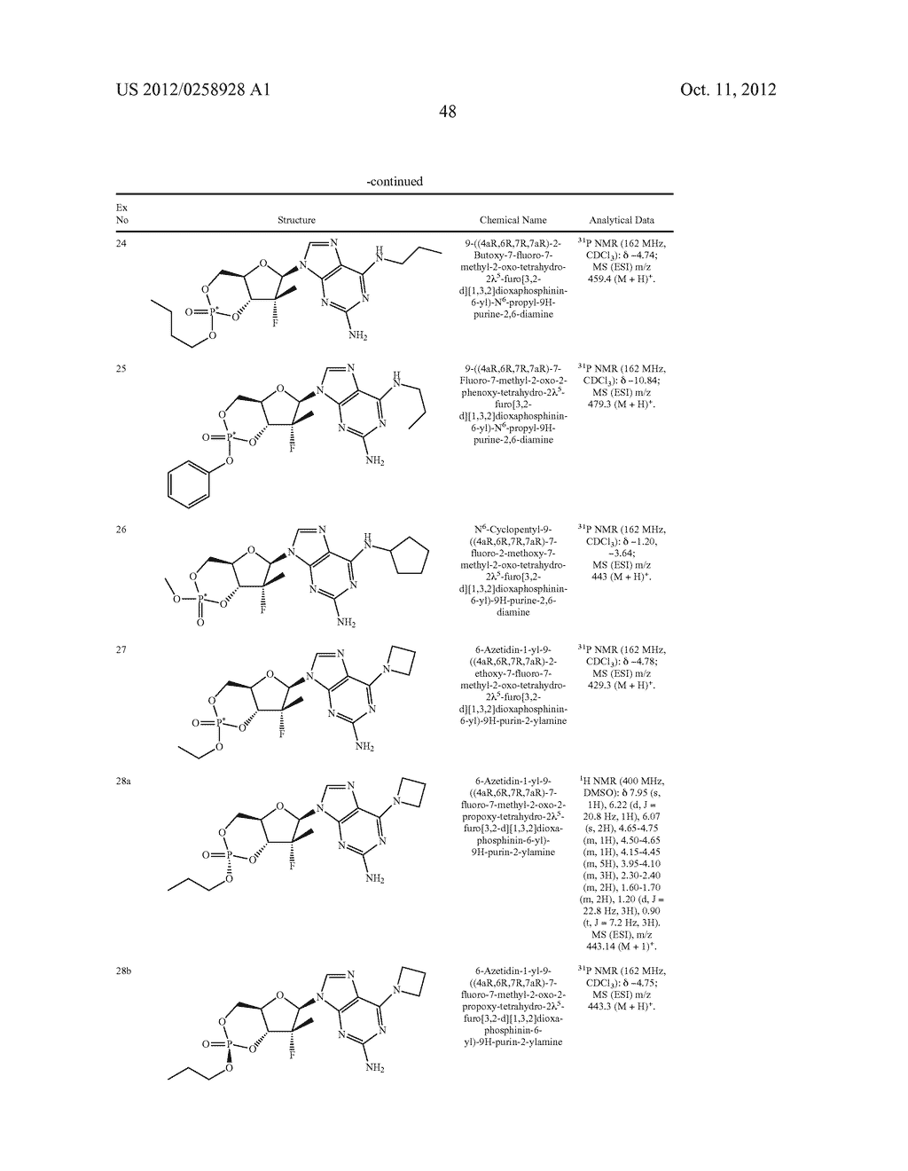 NUCLEOSIDE CYCLICPHOSPHATES - diagram, schematic, and image 49