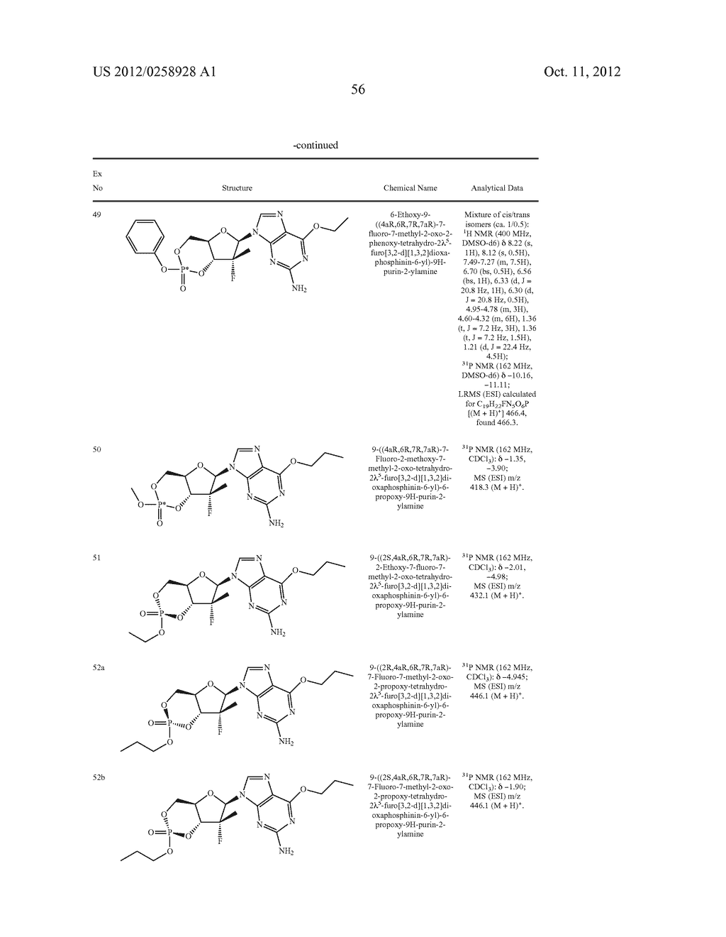 NUCLEOSIDE CYCLICPHOSPHATES - diagram, schematic, and image 57