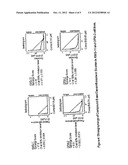 METHOD FOR TREATING HAEMATOLOGICAL CANCERS diagram and image