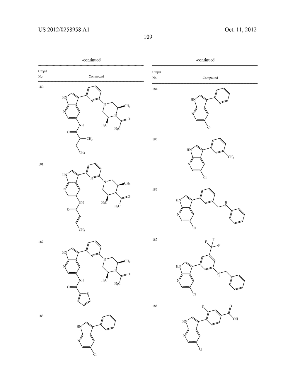AZAINDOLES USEFUL AS INHIBITORS OF JAK AND OTHER PROTEIN KINASES - diagram, schematic, and image 110