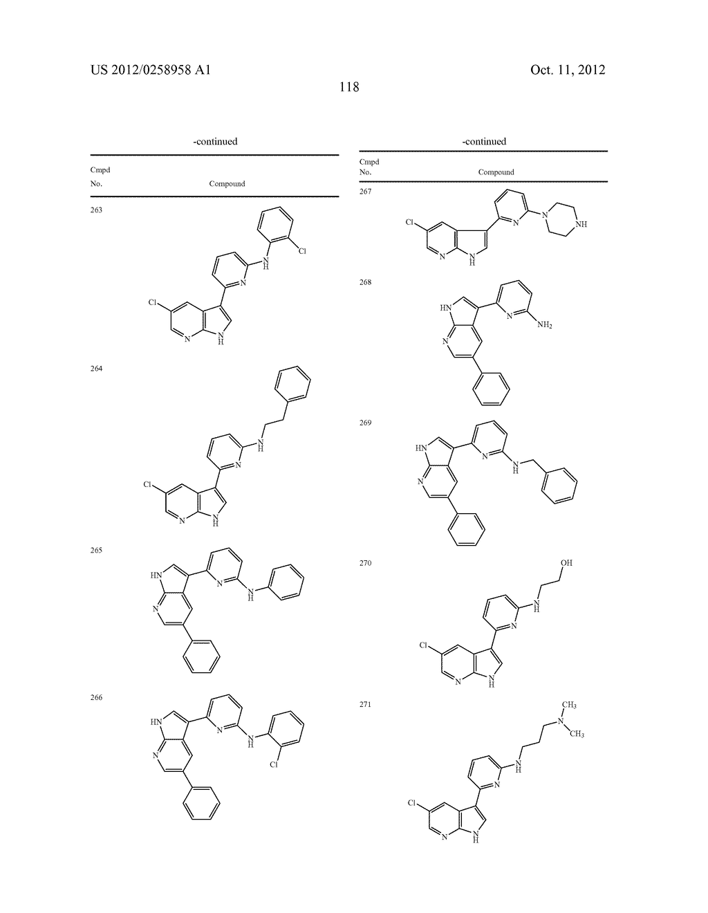 AZAINDOLES USEFUL AS INHIBITORS OF JAK AND OTHER PROTEIN KINASES - diagram, schematic, and image 119