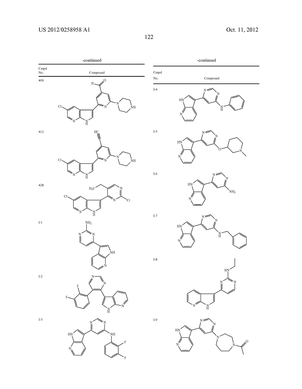 AZAINDOLES USEFUL AS INHIBITORS OF JAK AND OTHER PROTEIN KINASES - diagram, schematic, and image 123